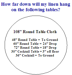 Round Table Alameda.Round Table Cloth 108 In