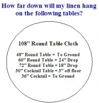 Round Table Alameda.Round Table Cloth 72 In Oakland Area Party Supply Rentals